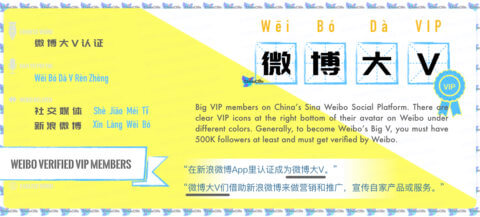 Wei Bo Da V, Big VIP members verified by China's Social Platforms, China Sina Weibo's Big VIP Members, Chinese Weibo VIP members, Free Chinese Word Card Study
