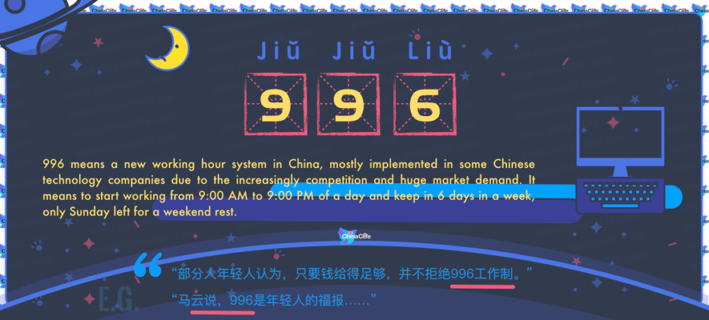 996, nine nine six, 996 in China, 996 working hour system in China, 996 working schedule in China