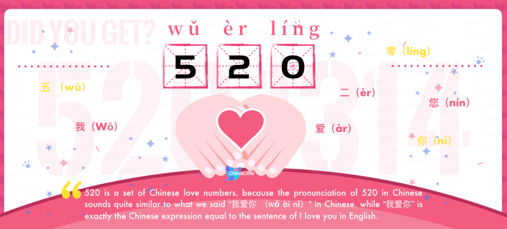520, wu er ling, Chinese numbers 520, Chinese numeral 520, 520 in Chinese