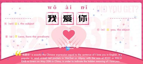 wo ai ni, I love you in Chinese, wo ai nin