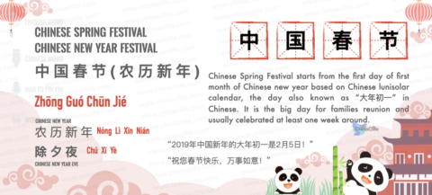 Say Spring Festival in Chinese, Chinese New Year in Chinese