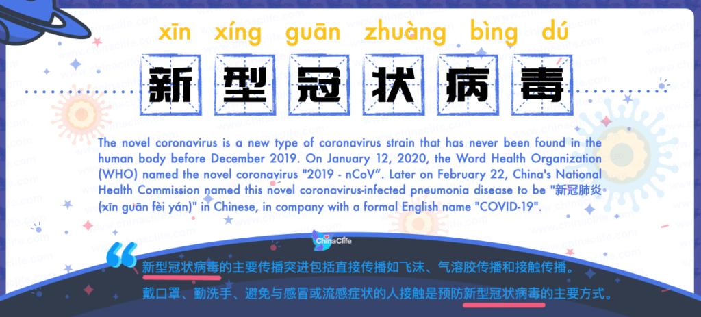 Say Novel Cronavirus in Chinese, Say COVID-19 in Chinese, Chinese Name of Novel Coronavirus / COVID-19