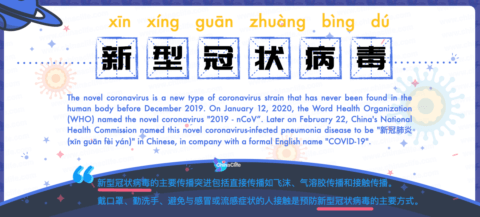 Say Novel Cronavirus in Chinese, Say COVID-19 in Chinese, Chinese Name of Novel Coronavirus / COVID-19
