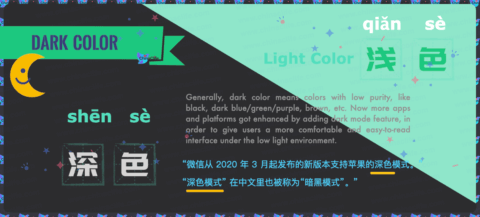 Say Dark Color & Light Color in Chinese, Tell Dark Color in Simplified Chinese, Chinese name of dark color