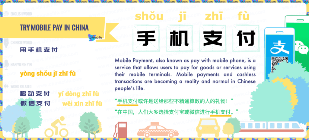 Say Mobile Pay in Chinese, Say Mobile Payment in Chinese