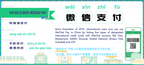 Say WeChat Pay in Chinese, Tell WeChat Pay in Simplified Chinese, Chinese name of WeChat Pay