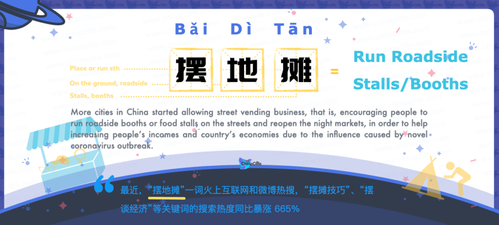 Say running roadside stalls in Chinese, Tell street vending in Chinese, Chinese name of roadside vending.