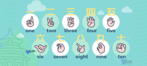 Learn Chinese Numbers Gestures to Make Your Bargain and Finger-Counting More Efficient in China